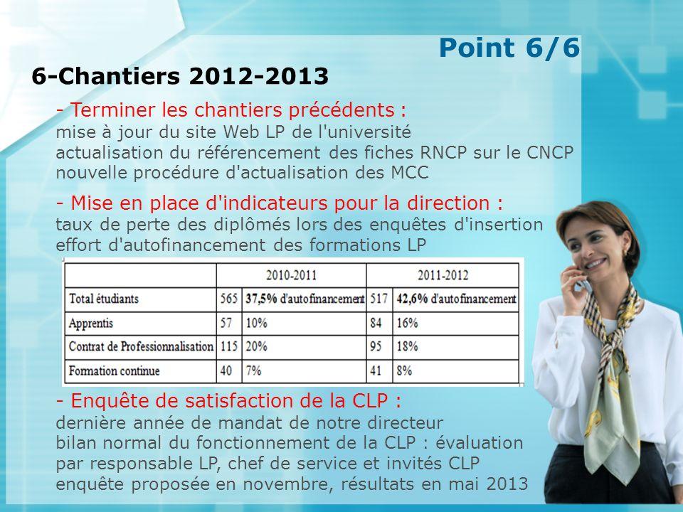 Point 6/6 6-Chantiers 2012-2013 - Terminer les chantiers précédents :