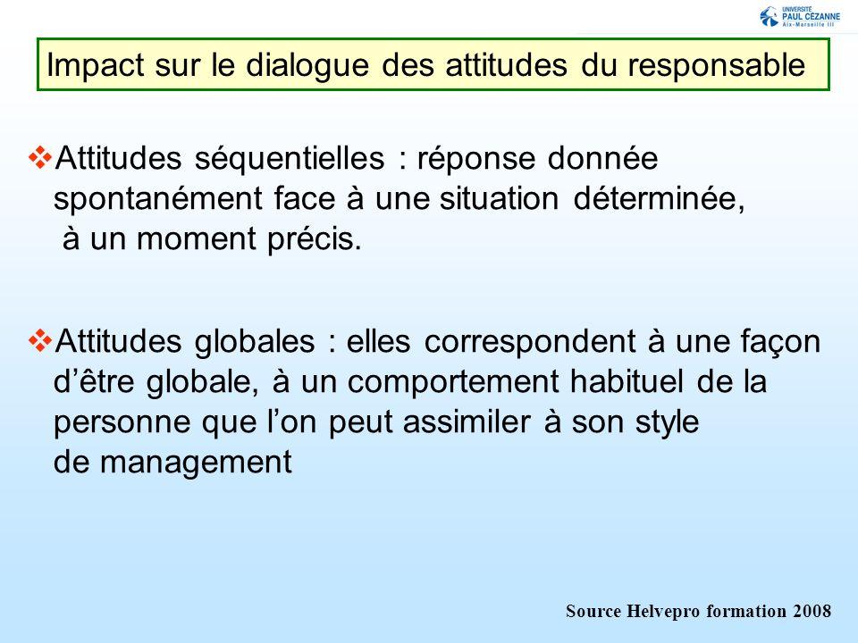 Impact sur le dialogue des attitudes du responsable