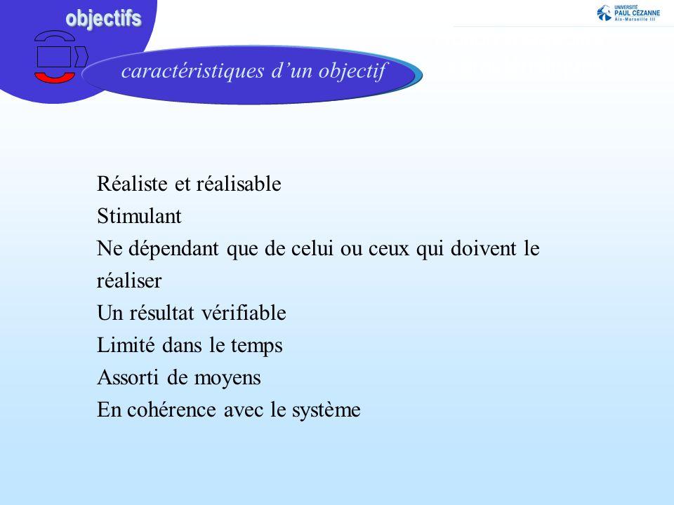 Notion d'objectifs : caractéristiques