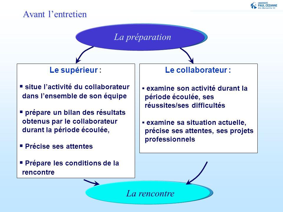 ▪ situe l'activité du collaborateur dans l'ensemble de son équipe