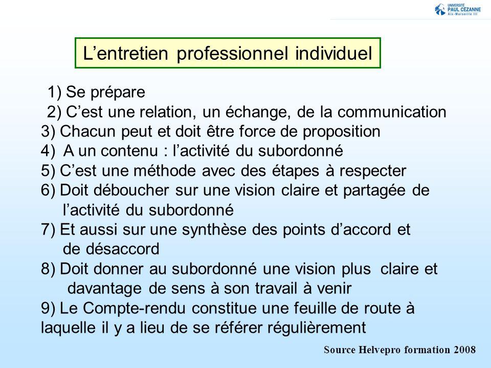 L'entretien professionnel individuel