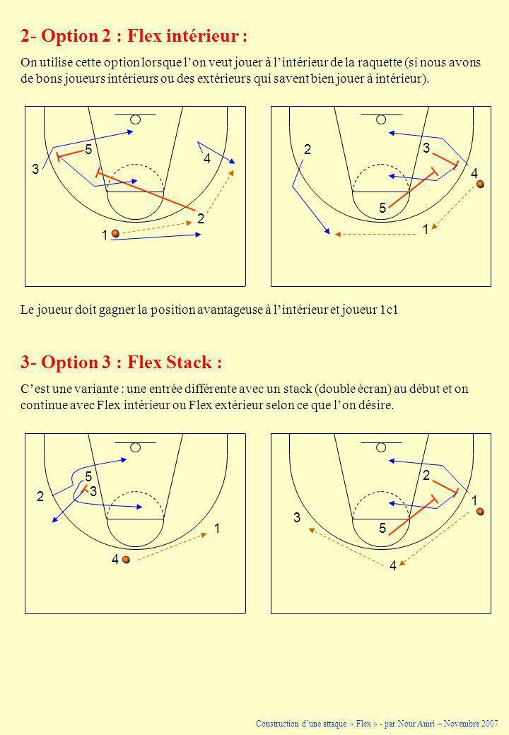 2- Option 2 : Flex intérieur :