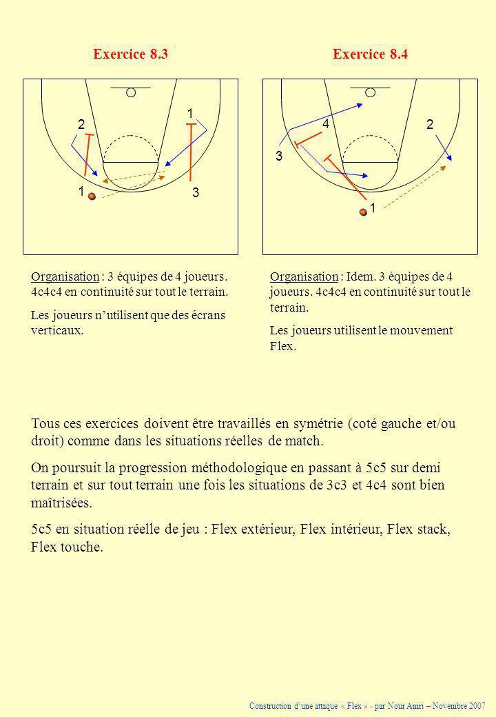 Exercice 8.3 Exercice 8.4. 1. 2. 4. 2. 3. 1. 3. 1. Organisation : 3 équipes de 4 joueurs. 4c4c4 en continuité sur tout le terrain.