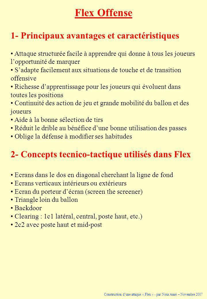 Flex Offense 1- Principaux avantages et caractéristiques