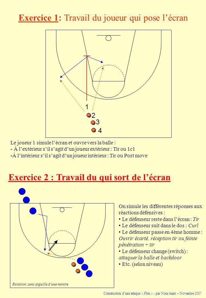 Exercice 1: Travail du joueur qui pose l'écran
