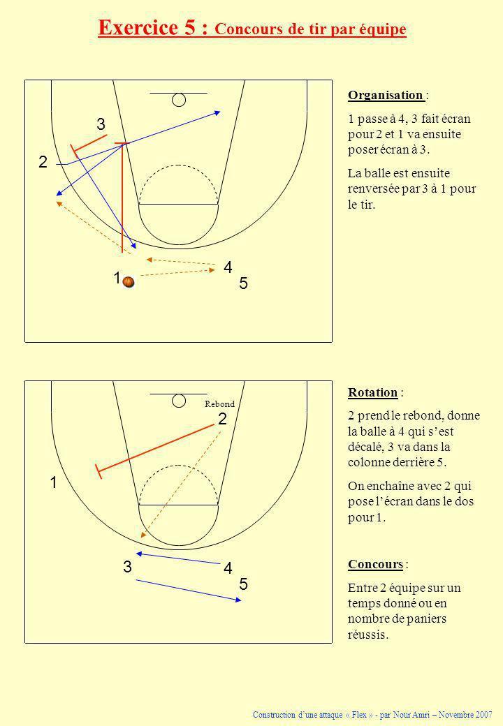 Exercice 5 : Concours de tir par équipe