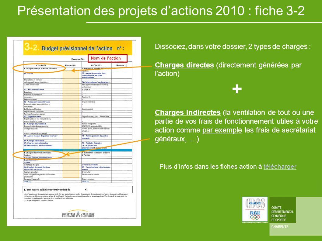 Présentation des projets d'actions 2010 : fiche 3-2