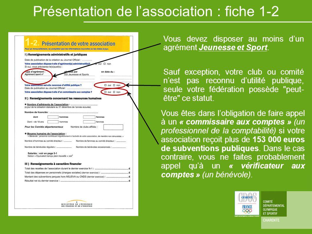 Présentation de l'association : fiche 1-2