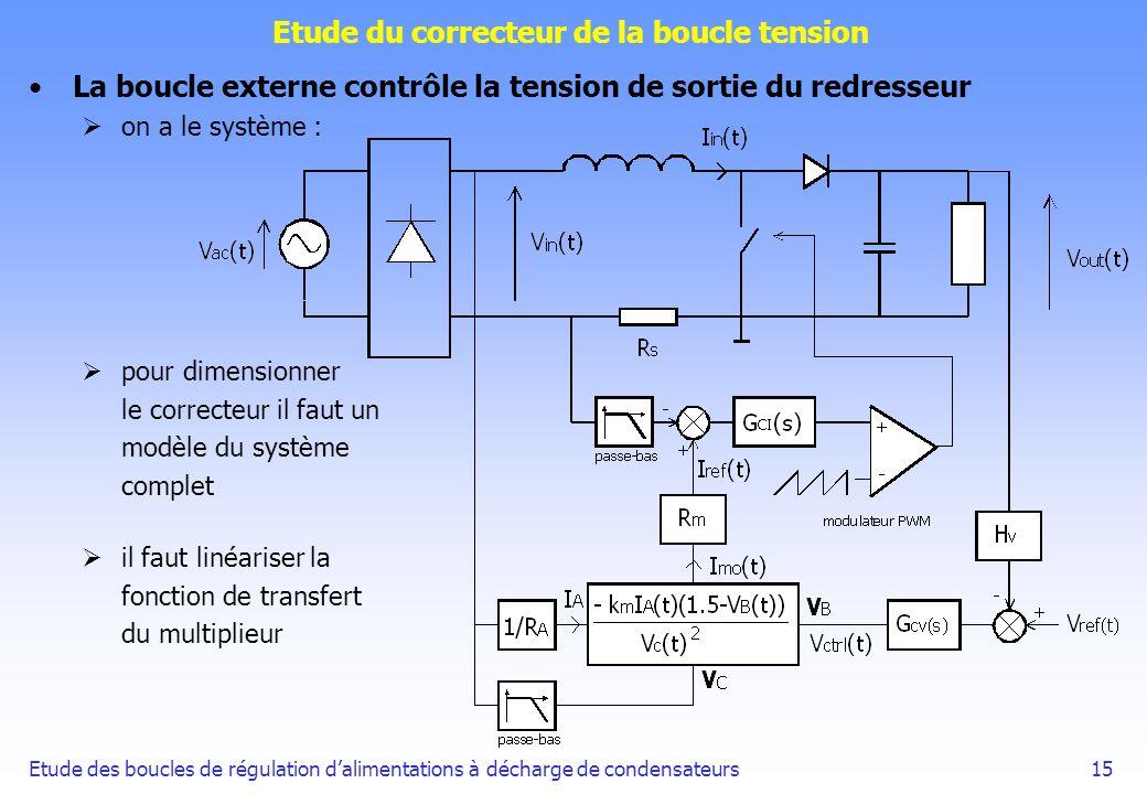 Etude du correcteur de la boucle tension