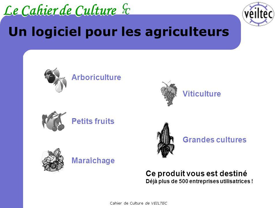 Un logiciel pour les agriculteurs