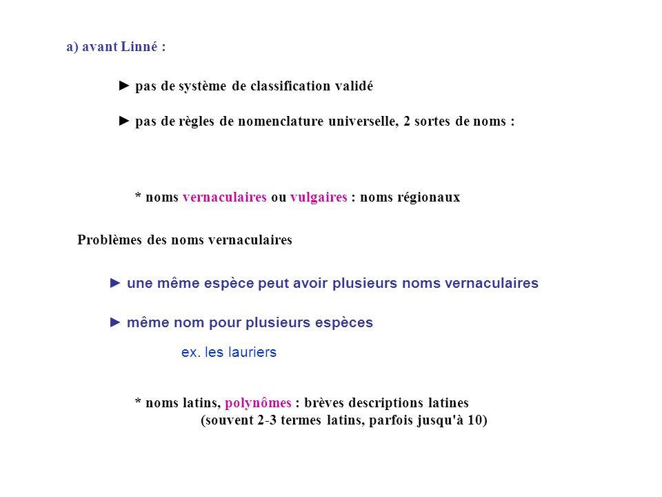 a) avant Linné : ► pas de système de classification validé. ► pas de règles de nomenclature universelle, 2 sortes de noms :