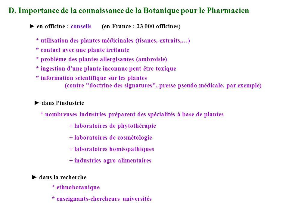 D. Importance de la connaissance de la Botanique pour le Pharmacien