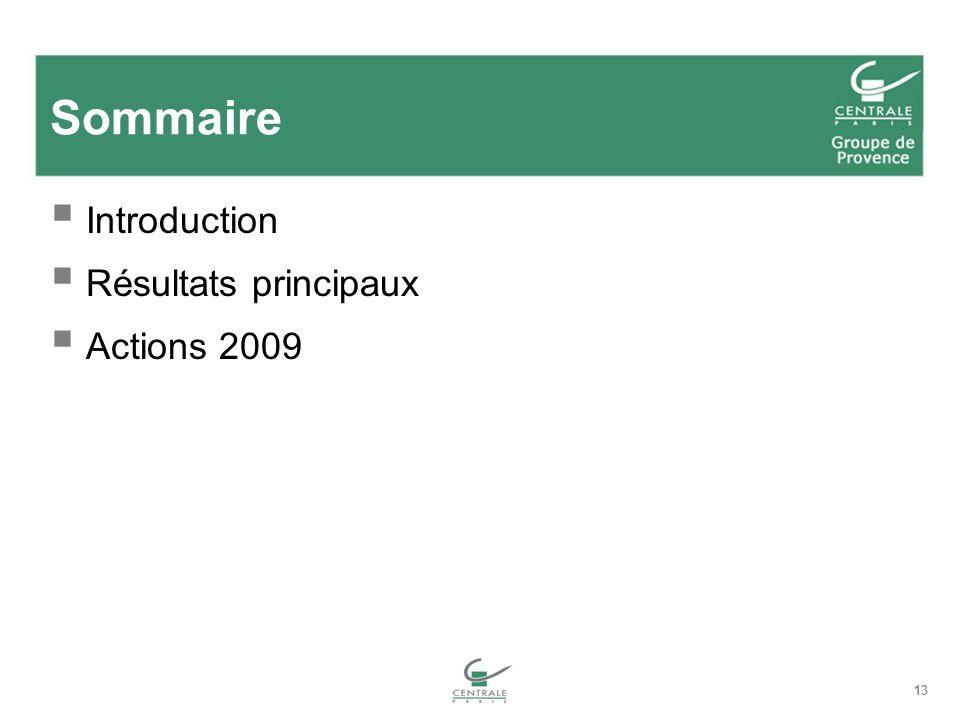 Sommaire Introduction Résultats principaux Actions 2009