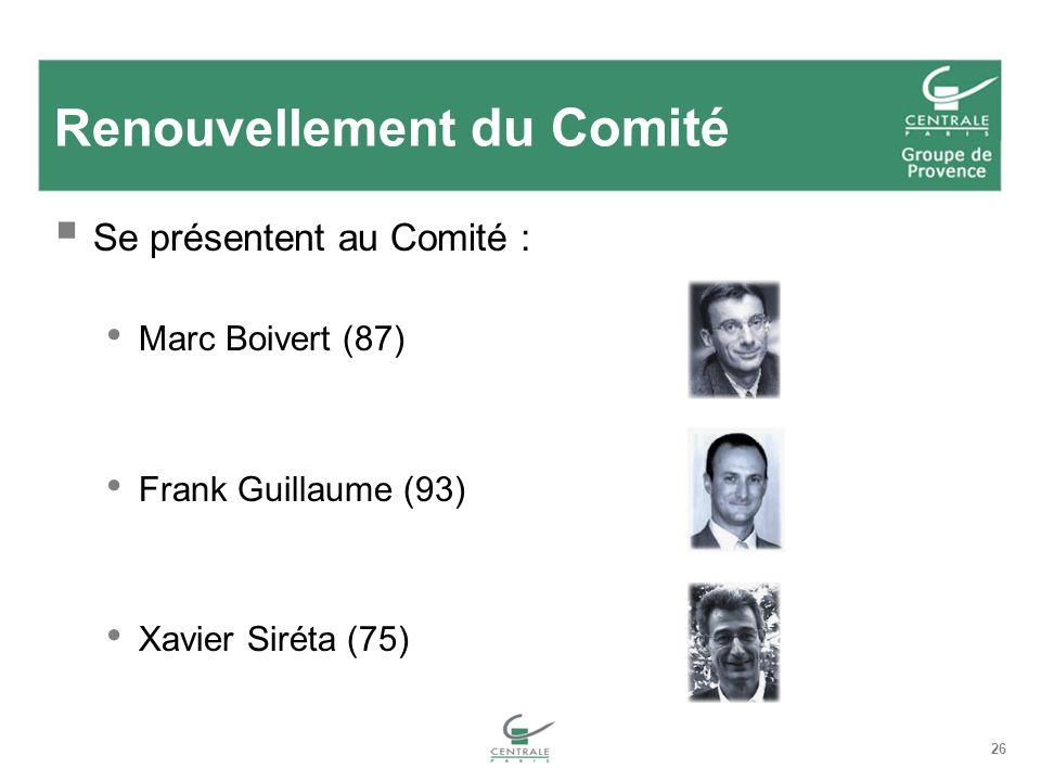 Renouvellement du Comité