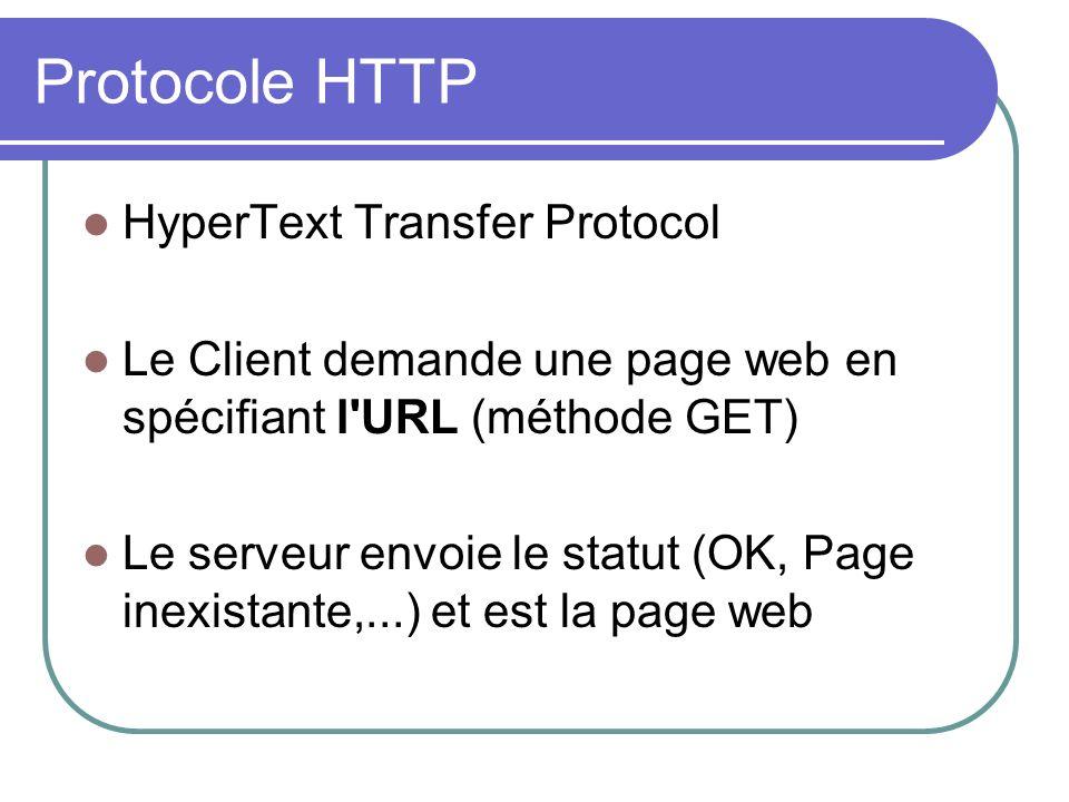 Protocole HTTP HyperText Transfer Protocol