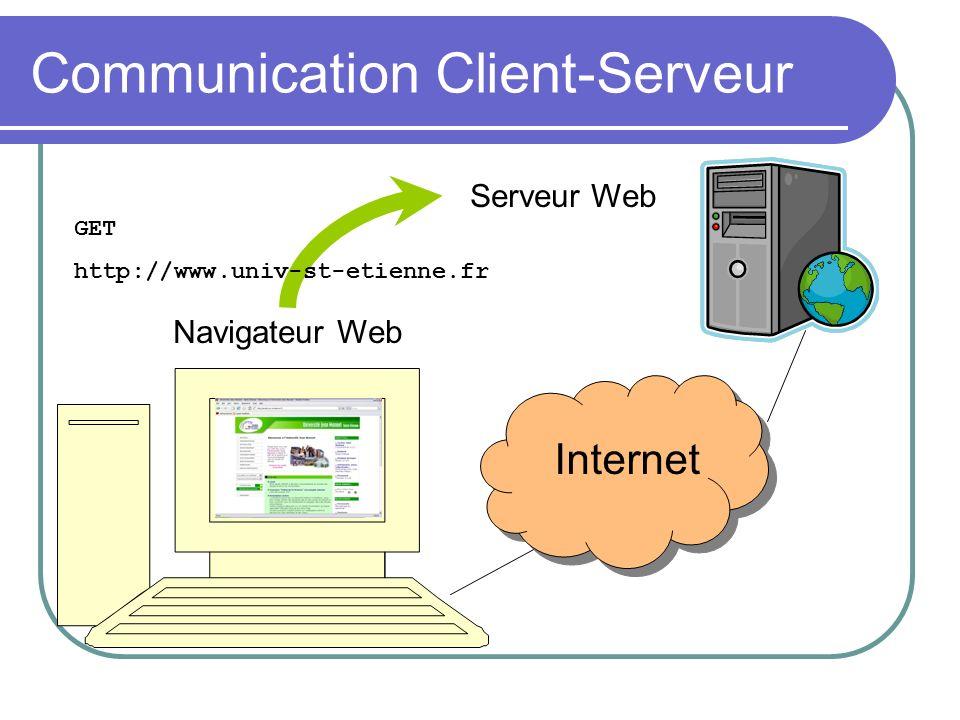 Communication Client-Serveur