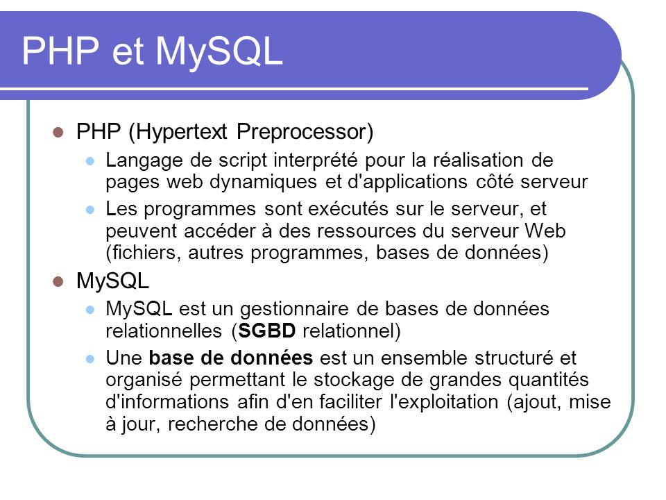 PHP et MySQL PHP (Hypertext Preprocessor) MySQL