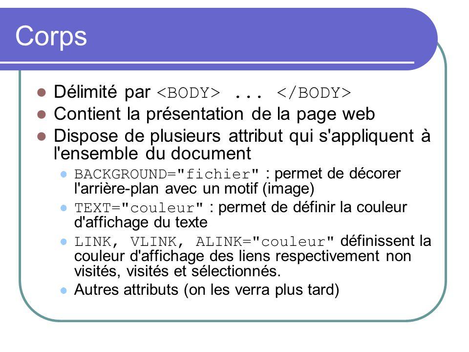 Corps Délimité par <BODY> ... </BODY>
