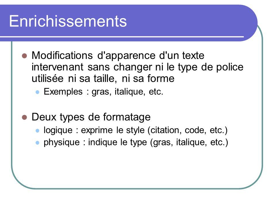 Enrichissements Modifications d apparence d un texte intervenant sans changer ni le type de police utilisée ni sa taille, ni sa forme.