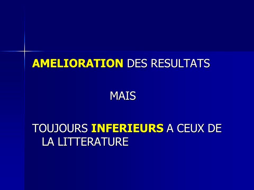 AMELIORATION DES RESULTATS