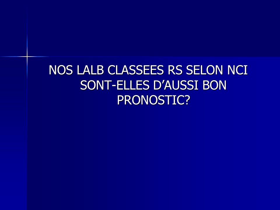 NOS LALB CLASSEES RS SELON NCI SONT-ELLES D'AUSSI BON PRONOSTIC