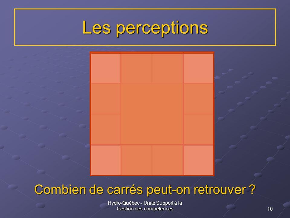 Les perceptions Combien de carrés peut-on retrouver