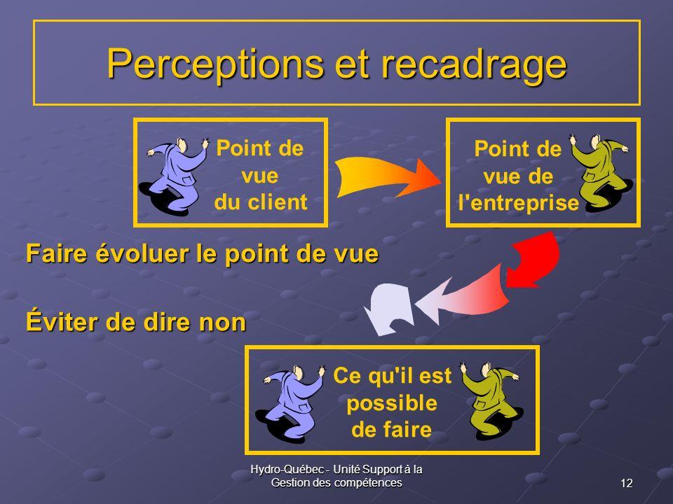Perceptions et recadrage