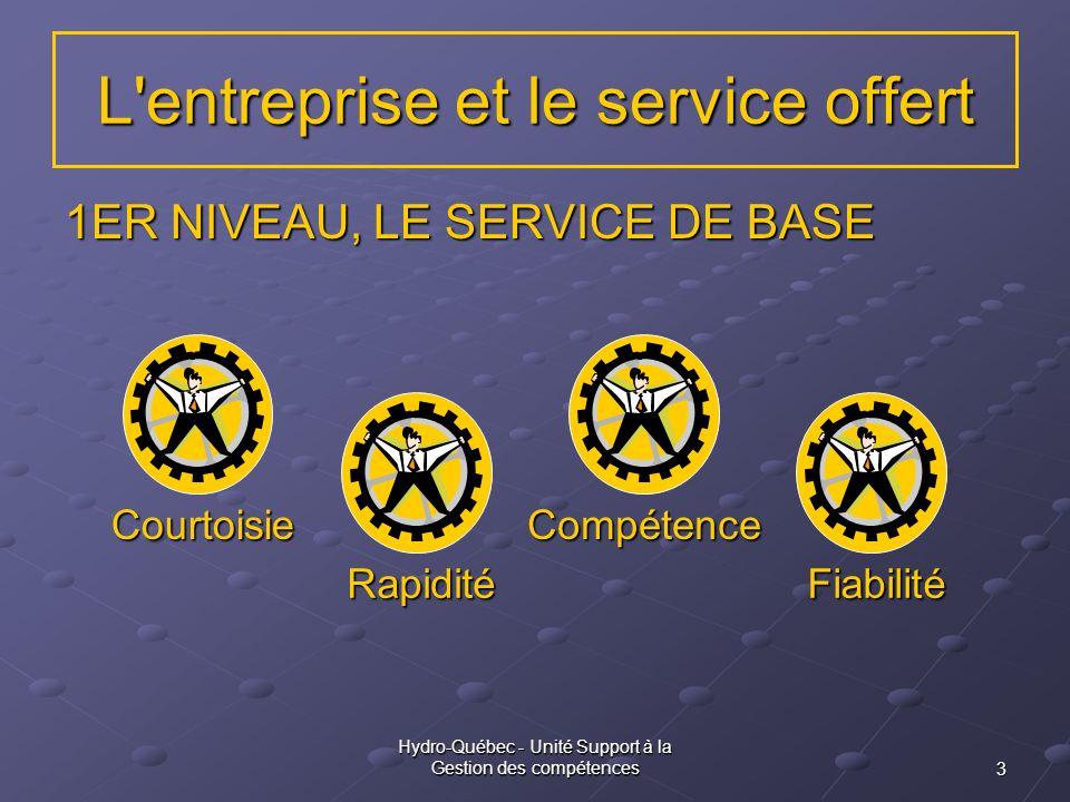 L entreprise et le service offert