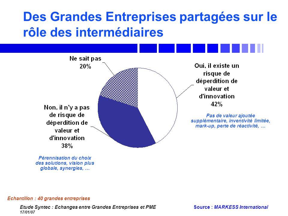 Des Grandes Entreprises partagées sur le rôle des intermédiaires