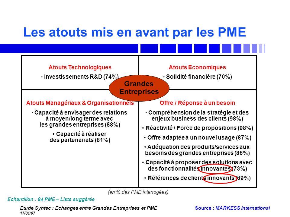 Les atouts mis en avant par les PME
