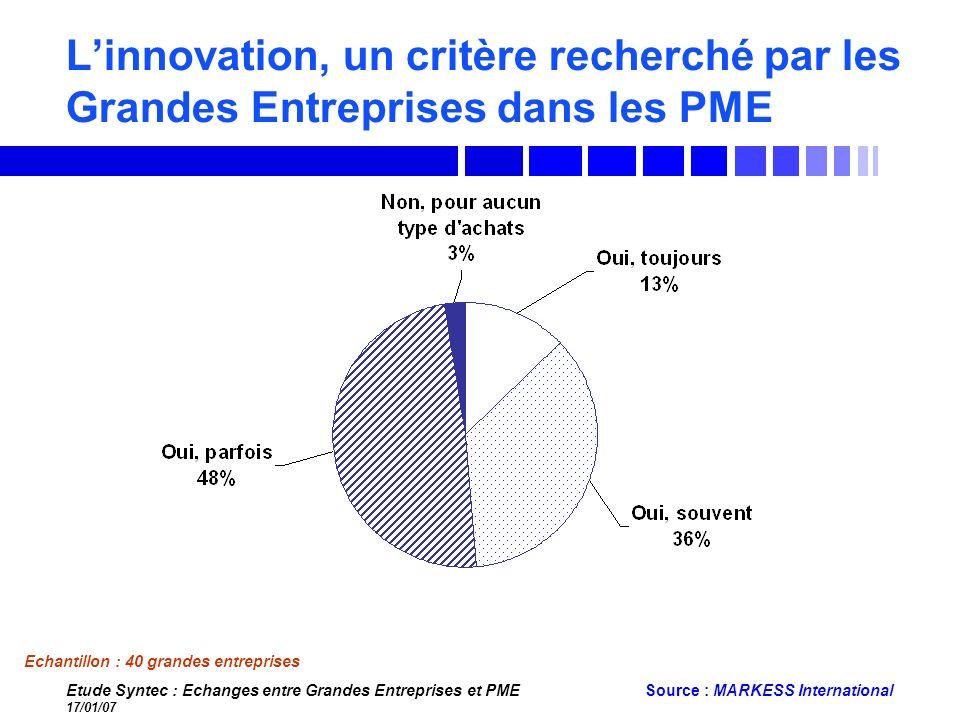 L'innovation, un critère recherché par les Grandes Entreprises dans les PME