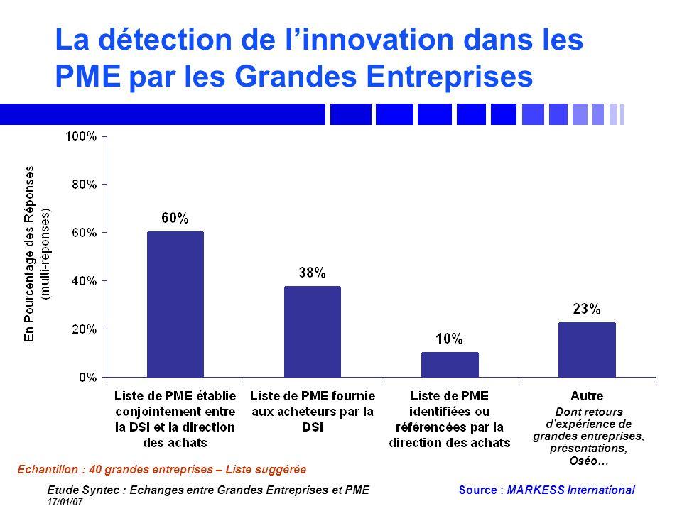 La détection de l'innovation dans les PME par les Grandes Entreprises