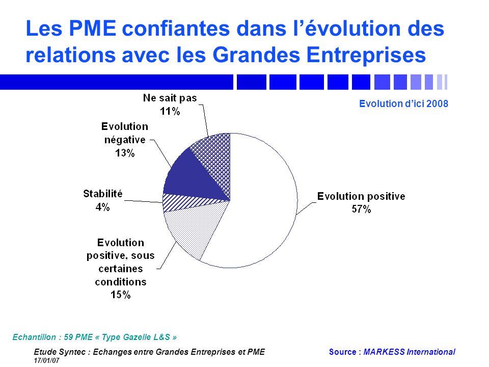 Les PME confiantes dans l'évolution des relations avec les Grandes Entreprises