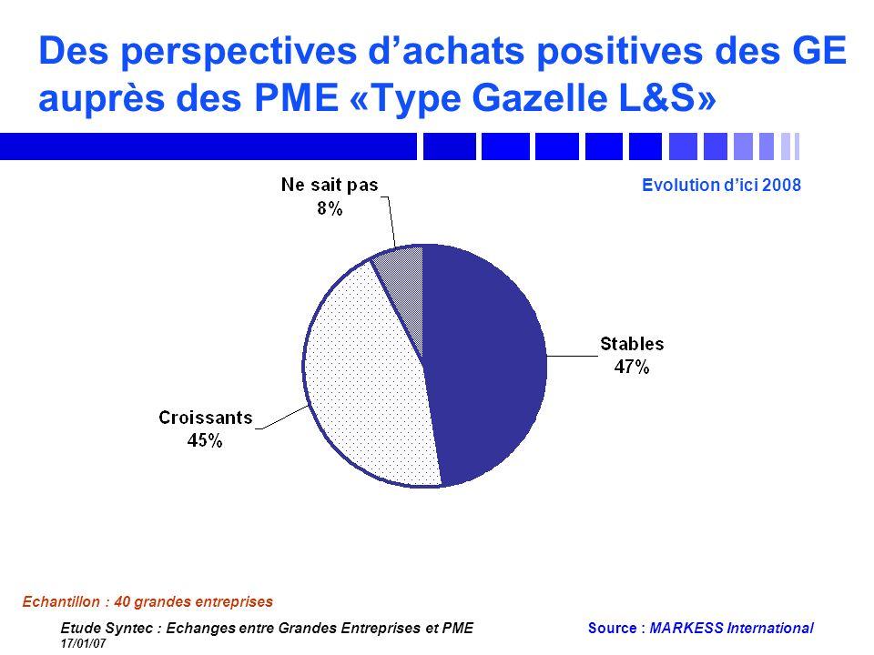 Des perspectives d'achats positives des GE auprès des PME «Type Gazelle L&S»