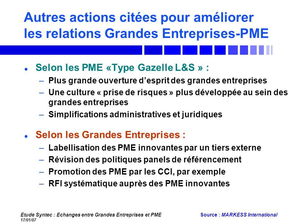 Autres actions citées pour améliorer les relations Grandes Entreprises-PME