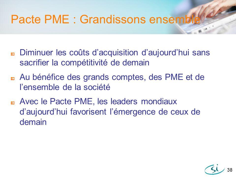 Pacte PME : Grandissons ensemble