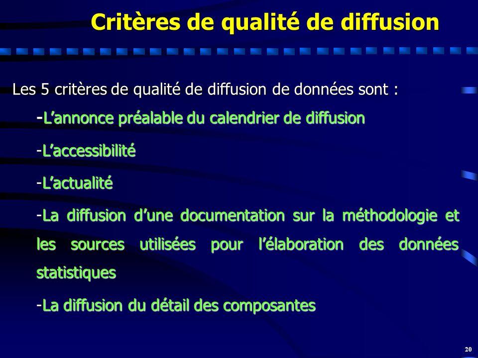 Critères de qualité de diffusion