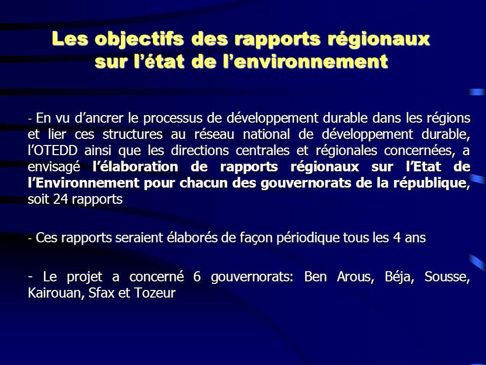 Les objectifs des rapports régionaux sur l'état de l'environnement