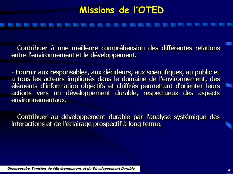 Observatoire Tunisien de l'Environnement et du Développement Durable