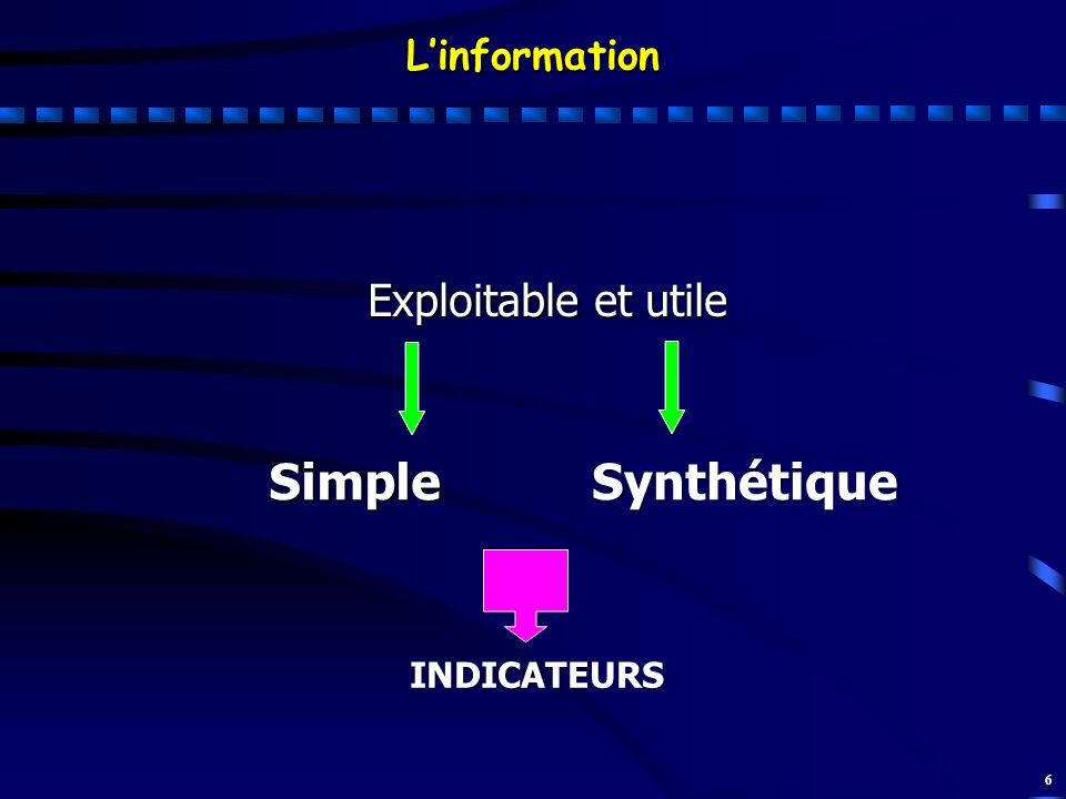 L'information Exploitable et utile Simple Synthétique INDICATEURS