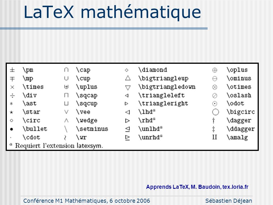 LaTeX mathématique Apprends LaTeX, M. Baudoin, tex.loria.fr