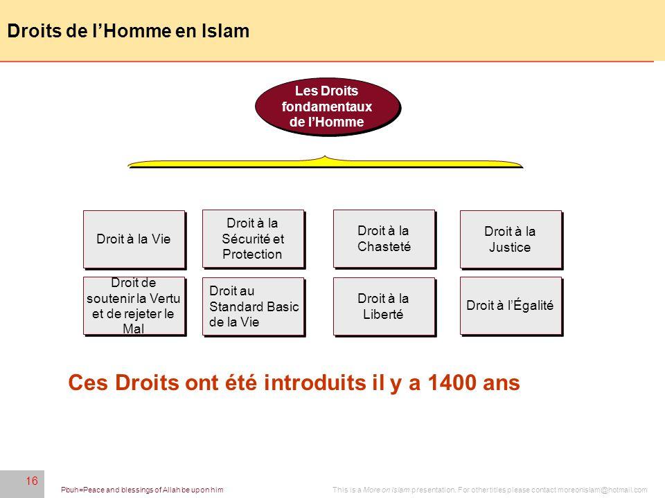 Droits de l'Homme en Islam