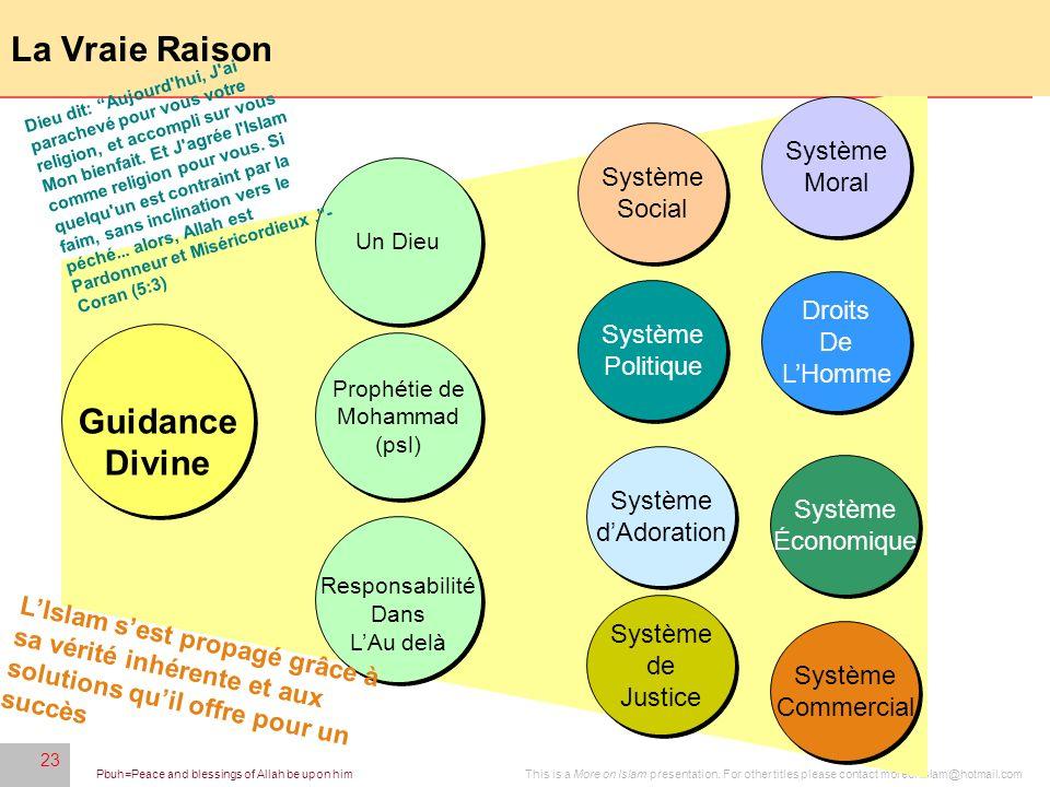 La Vraie Raison Guidance Divine Système Moral Système Social Droits