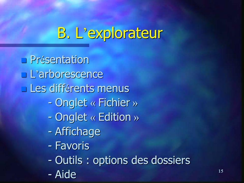 B. L'explorateur Présentation L'arborescence Les différents menus