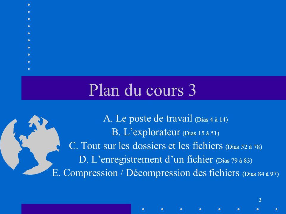 Plan du cours 3 A. Le poste de travail (Dias 4 à 14)