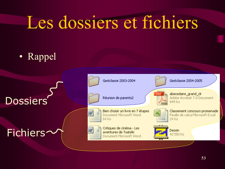 Les dossiers et fichiers