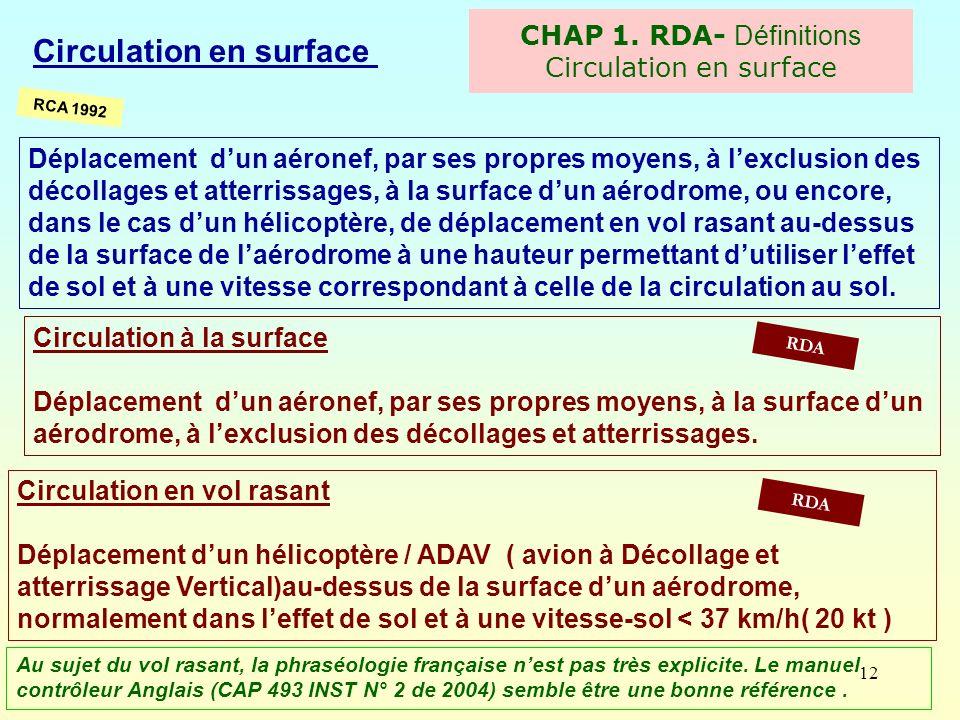 CHAP 1. RDA- Définitions Circulation en surface