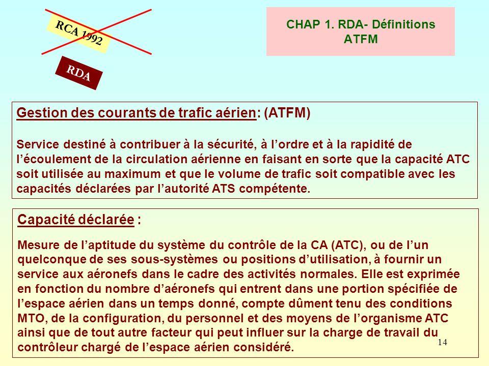 CHAP 1. RDA- Définitions ATFM