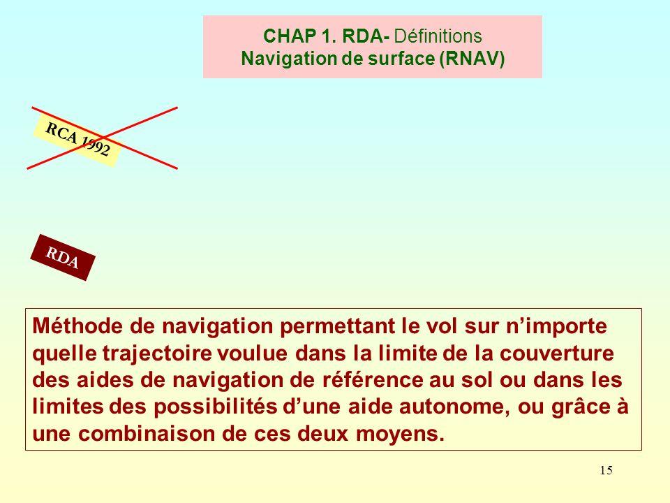 CHAP 1. RDA- Définitions Navigation de surface (RNAV)