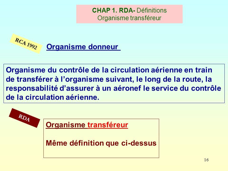 CHAP 1. RDA- Définitions Organisme transféreur
